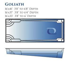 Goliath Pool Design